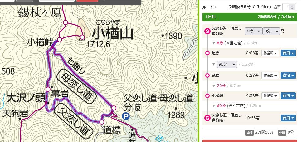 小楢山登山ルート